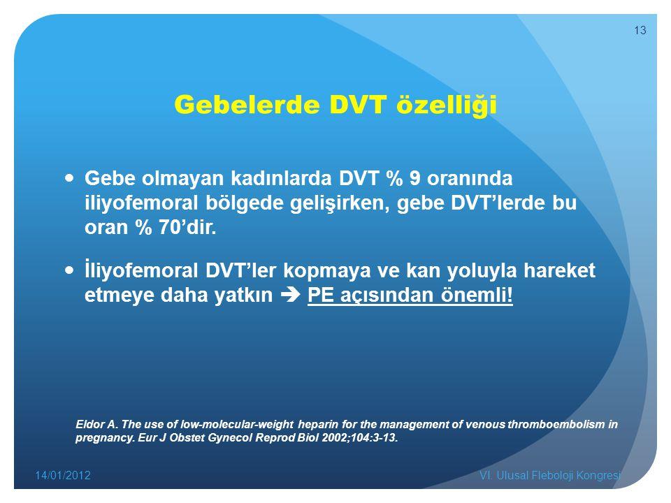 Gebelerde DVT özelliği Gebe olmayan kadınlarda DVT % 9 oranında iliyofemoral bölgede gelişirken, gebe DVT'lerde bu oran % 70'dir.