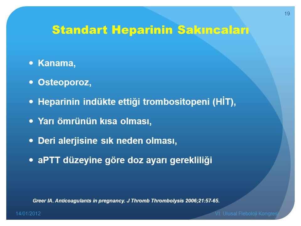 Standart Heparinin Sakıncaları Kanama, Osteoporoz, Heparinin indükte ettiği trombositopeni (HİT), Yarı ömrünün kısa olması, Deri alerjisine sık neden olması, aPTT düzeyine göre doz ayarı gerekliliği 14/01/2012VI.