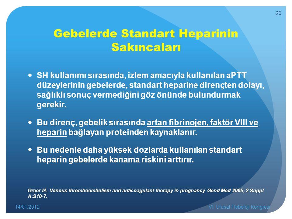 Gebelerde Standart Heparinin Sakıncaları SH kullanımı sırasında, izlem amacıyla kullanılan aPTT düzeylerinin gebelerde, standart heparine dirençten dolayı, sağlıklı sonuç vermediğini göz önünde bulundurmak gerekir.