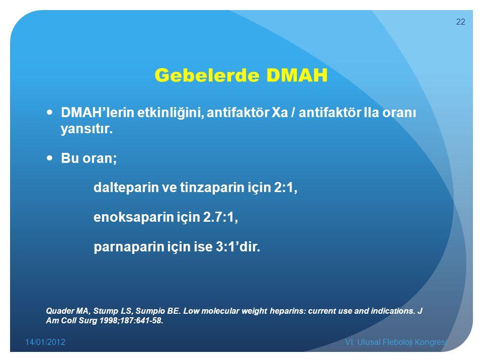 Gebelerde DMAH DMAH'lerin etkinliğini, antifaktör Xa / antifaktör IIa oranı yansıtır. Bu oran; dalteparin ve tinzaparin için 2:1, enoksaparin için 2.7