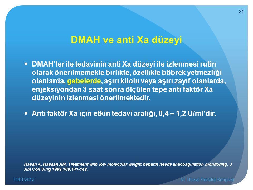 DMAH ve anti Xa düzeyi DMAH'ler ile tedavinin anti Xa düzeyi ile izlenmesi rutin olarak önerilmemekle birlikte, özellikle böbrek yetmezliği olanlarda, gebelerde, aşırı kilolu veya aşırı zayıf olanlarda, enjeksiyondan 3 saat sonra ölçülen tepe anti faktör Xa düzeyinin izlenmesi önerilmektedir.