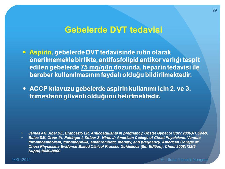 Gebelerde DVT tedavisi Aspirin, gebelerde DVT tedavisinde rutin olarak önerilmemekle birlikte, antifosfolipid antikor varlığı tespit edilen gebelerde 75 mg/gün dozunda, heparin tedavisi ile beraber kullanılmasının faydalı olduğu bildirilmektedir.