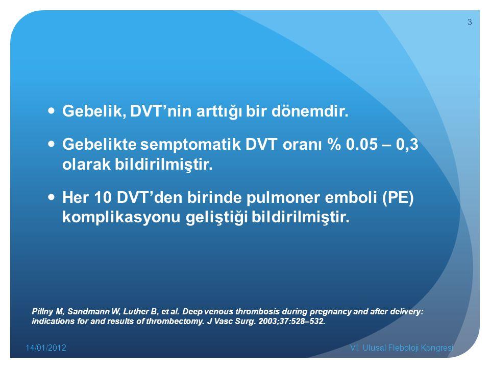 Gebelik, DVT'nin arttığı bir dönemdir.