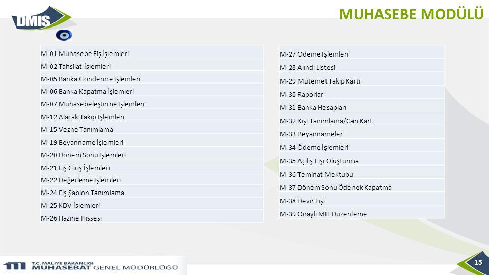 MUHASEBE MODÜLÜ 15 M-01 Muhasebe Fiş İşlemleri M-02 Tahsilat İşlemleri M-05 Banka Gönderme İşlemleri M-06 Banka Kapatma İşlemleri M-07 Muhasebeleştirm