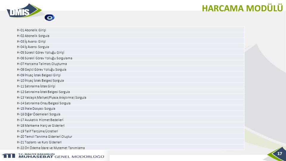 HARCAMA MODÜLÜ 17 H-01 Abonelik Girişi H-02 Abonelik Sorgula H-03 İş Avansı Girişi H-04 İş Avansı Sorgula H-05 Sürekli Görev Yolluğu Girişi H-06 Sürek