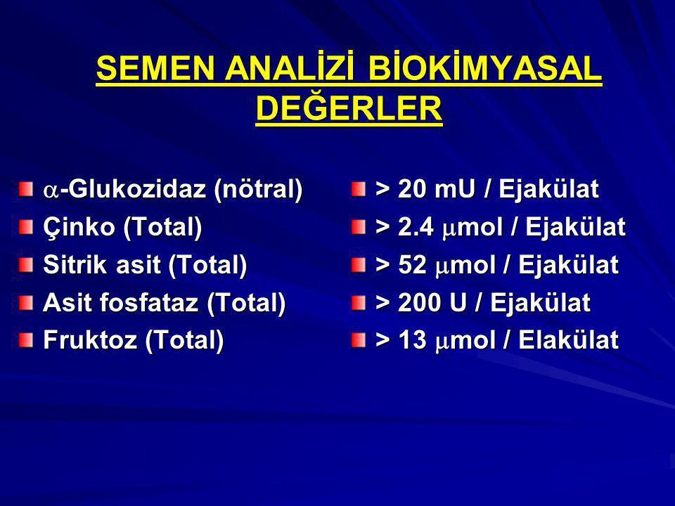  -Glukozidaz (nötral) Çinko (Total) Sitrik asit (Total) Asit fosfataz (Total) Fruktoz (Total) > 20 mU / Ejakülat > 2.4  mol / Ejakülat > 52  mol / Ejakülat > 200 U / Ejakülat > 13  mol / Elakülat SEMEN ANALİZİ BİOKİMYASAL DEĞERLER