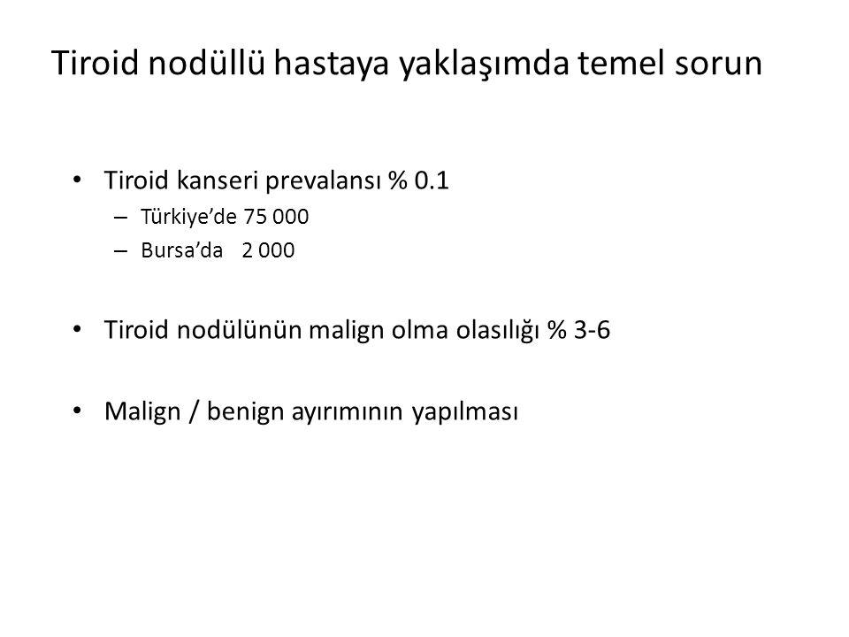 Tiroid nodüllü hastaya yaklaşımda temel sorun Tiroid kanseri prevalansı % 0.1 – Türkiye'de 75 000 – Bursa'da 2 000 Tiroid nodülünün malign olma olasıl