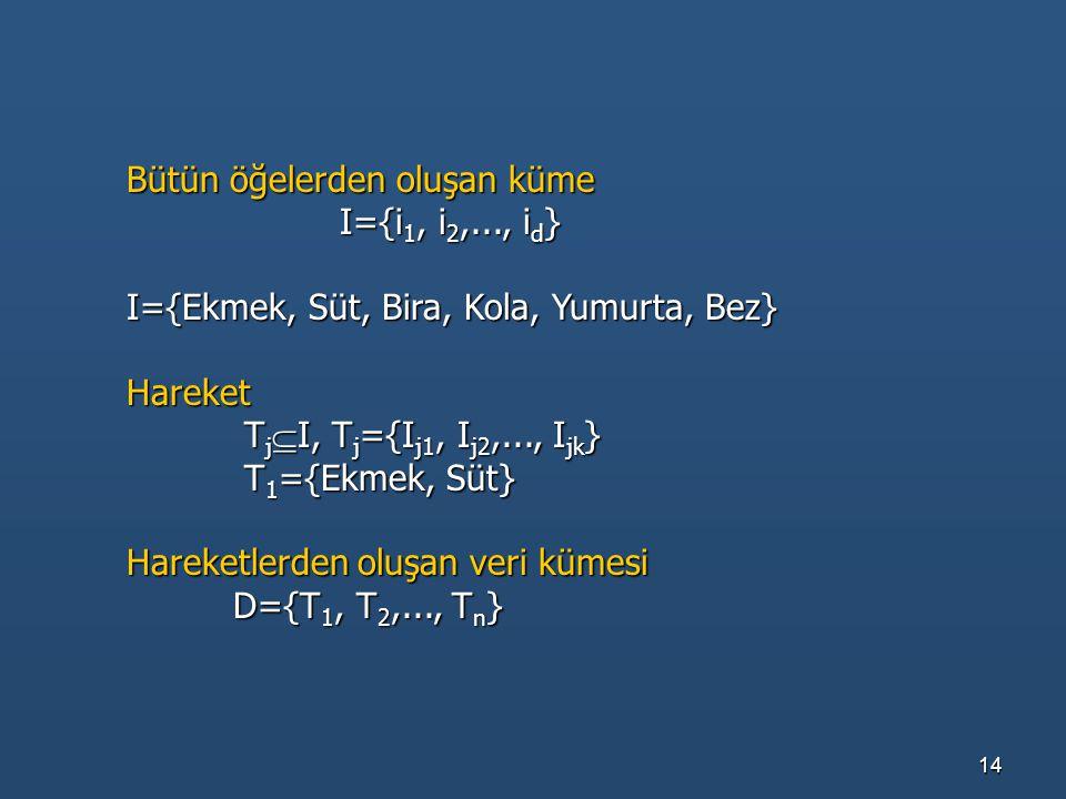 14 Bütün öğelerden oluşan küme I={i 1, i 2,..., i d } I={Ekmek, Süt, Bira, Kola, Yumurta, Bez} Hareket T j  I, T j ={I j1, I j2,..., I jk } T j  I,
