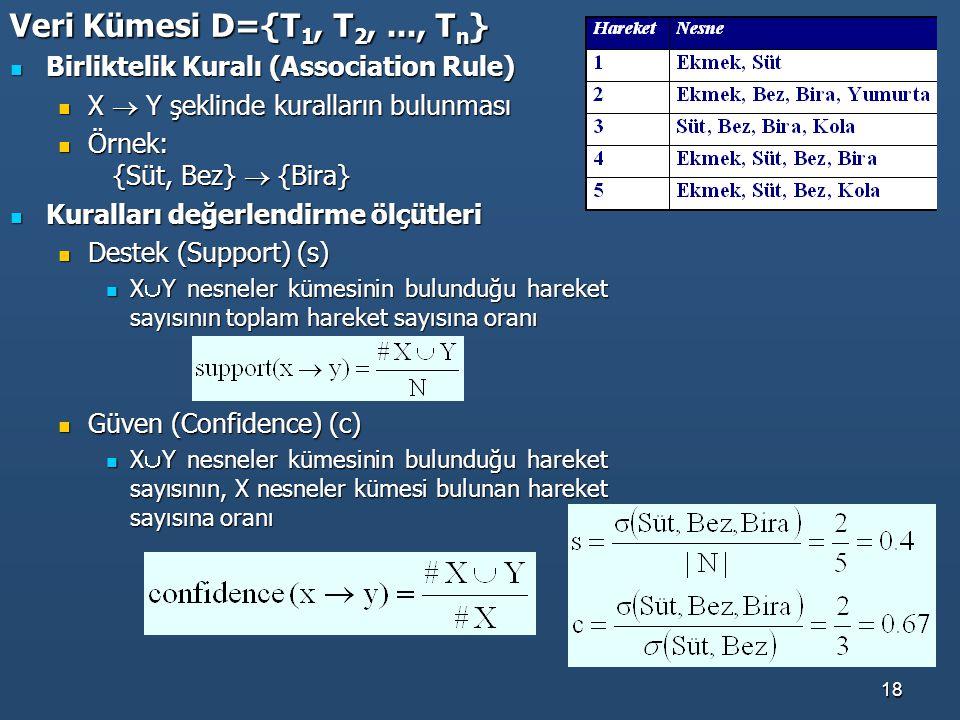 18 Veri Kümesi D={T 1, T 2,..., T n } Birliktelik Kuralı (Association Rule) Birliktelik Kuralı (Association Rule) X  Y şeklinde kuralların bulunması