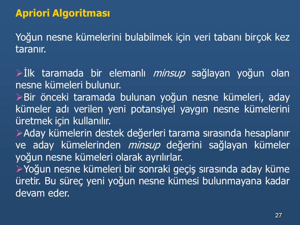 27 Apriori Algoritması Yoğun nesne kümelerini bulabilmek için veri tabanı birçok kez taranır.  İlk taramada bir elemanlı minsup sağlayan yoğun olan n