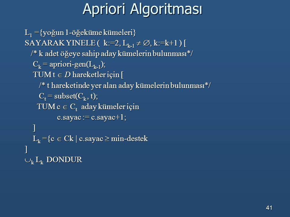 41 Apriori Algoritması L 1 ={yoğun 1-öğeküme kümeleri} SAYARAK YINELE ( k:=2, L k-1  , k:=k+1 ) [ /* k adet öğeye sahip aday kümelerin bulunmas ı */