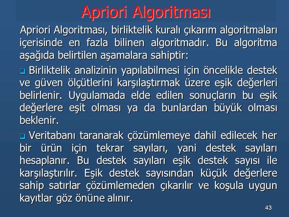 43 Apriori Algoritması Apriori Algoritması, birliktelik kuralı çıkarım algoritmaları içerisinde en fazla bilinen algoritmadır. Bu algoritma aşağıda be
