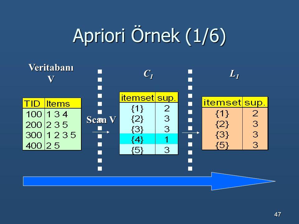 47 Apriori Örnek (1/6) Veritabanı V Scan V C1C1C1C1 L1L1L1L1