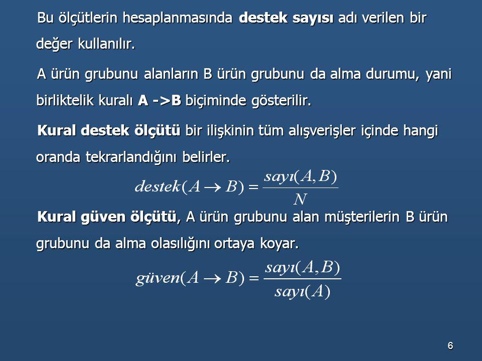 6 Bu ölçütlerin hesaplanmasında destek sayısı adı verilen bir değer kullanılır. A ürün grubunu alanların B ürün grubunu da alma durumu, yani birliktel