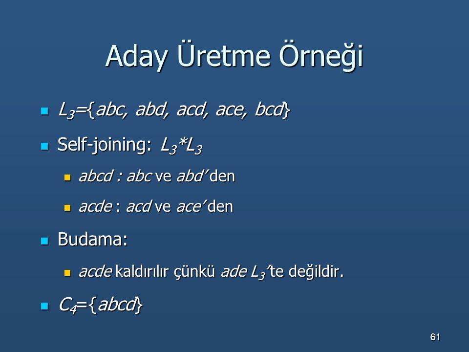 61 Aday Üretme Örneği L 3 ={abc, abd, acd, ace, bcd} L 3 ={abc, abd, acd, ace, bcd} Self-joining: L 3 *L 3 Self-joining: L 3 *L 3 abcd : abc ve abd' d
