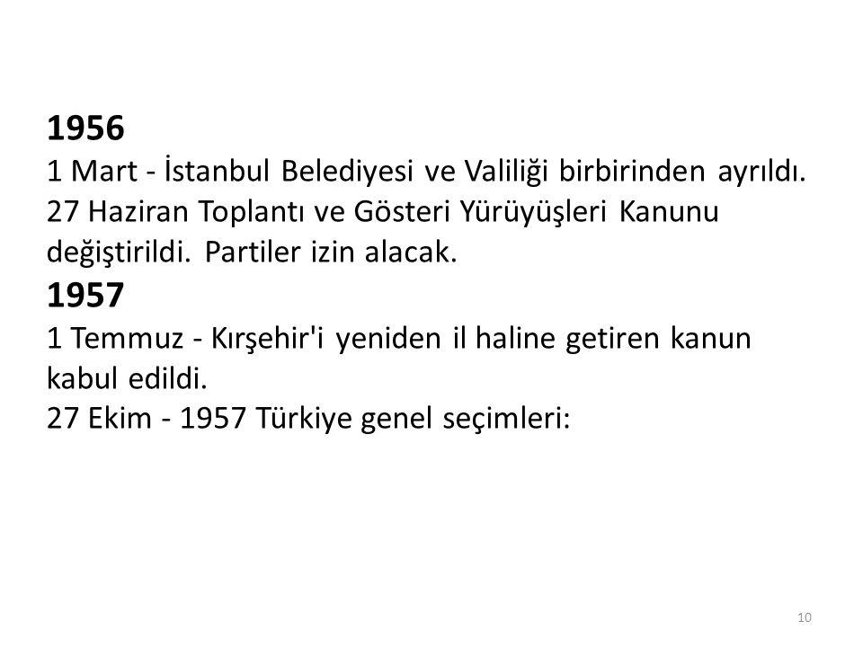 1956 1 Mart - İstanbul Belediyesi ve Valiliği birbirinden ayrıldı. 27 Haziran Toplantı ve Gösteri Yürüyüşleri Kanunu değiştirildi. Partiler izin alaca