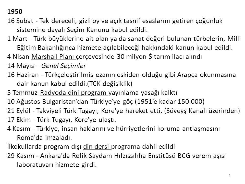 1950 16 Şubat - Tek dereceli, gizli oy ve açık tasnif esaslarını getiren çoğunluk sistemine dayalı Seçim Kanunu kabul edildi. 1 Mart - Türk büyüklerin