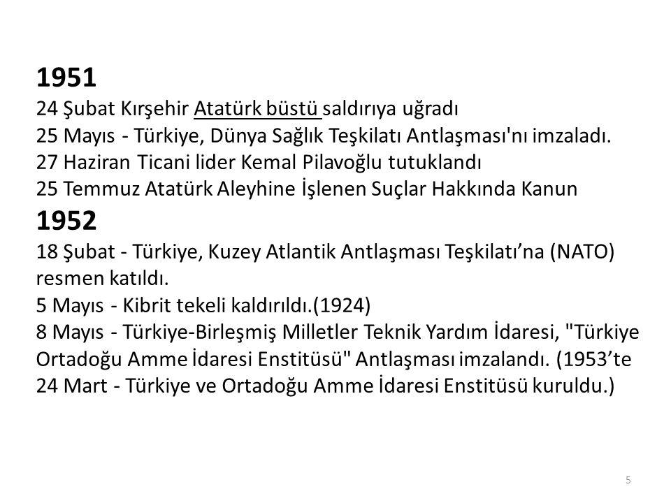 1951 24 Şubat Kırşehir Atatürk büstü saldırıya uğradı 25 Mayıs - Türkiye, Dünya Sağlık Teşkilatı Antlaşması'nı imzaladı. 27 Haziran Ticani lider Kemal