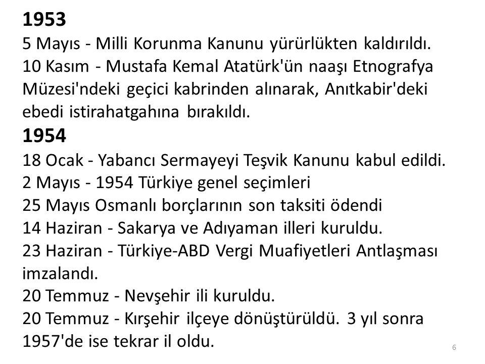 1953 5 Mayıs - Milli Korunma Kanunu yürürlükten kaldırıldı. 10 Kasım - Mustafa Kemal Atatürk'ün naaşı Etnografya Müzesi'ndeki geçici kabrinden alınara
