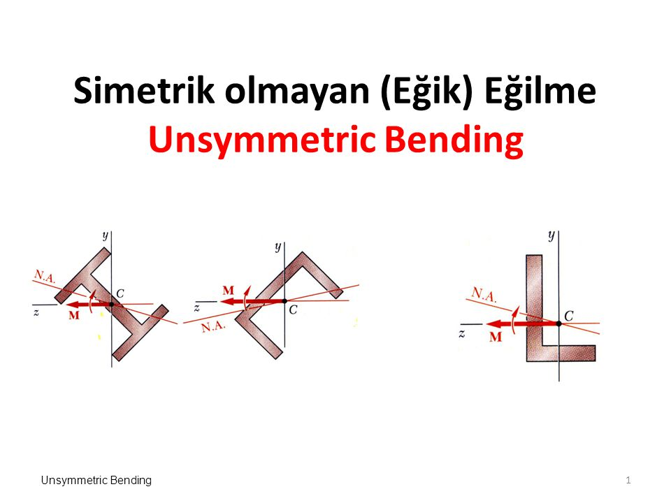 Example 4.08 A 180 Nm couple is applied to a rectangular wooden beam in a plane forming an angle of 30 deg.
