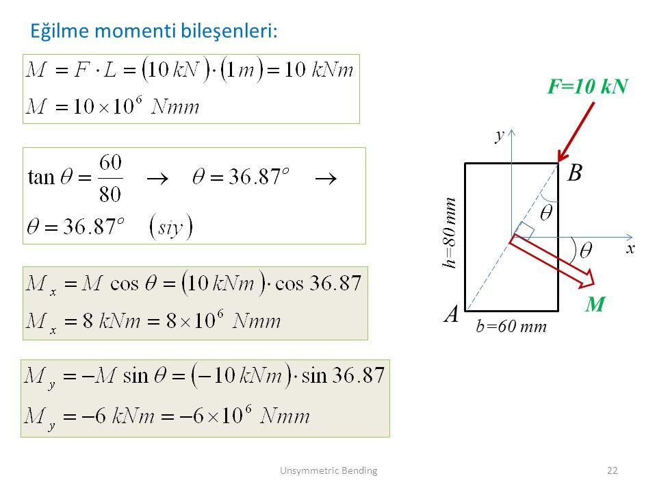 Unsymmetric Bending22 Eğilme momenti bileşenleri: b=60 mm x y h=80 mm F=10 kN M A B