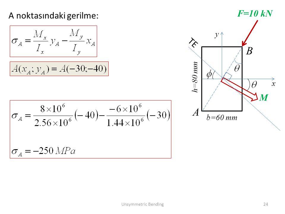 Unsymmetric Bending24 b=60 mm x y h=80 mm F=10 kN M A B TE A noktasındaki gerilme: