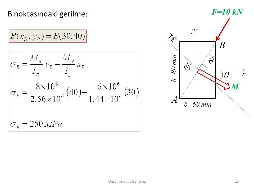 Unsymmetric Bending25 b=60 mm x y h=80 mm F=10 kN M A B TE B noktasındaki gerilme: