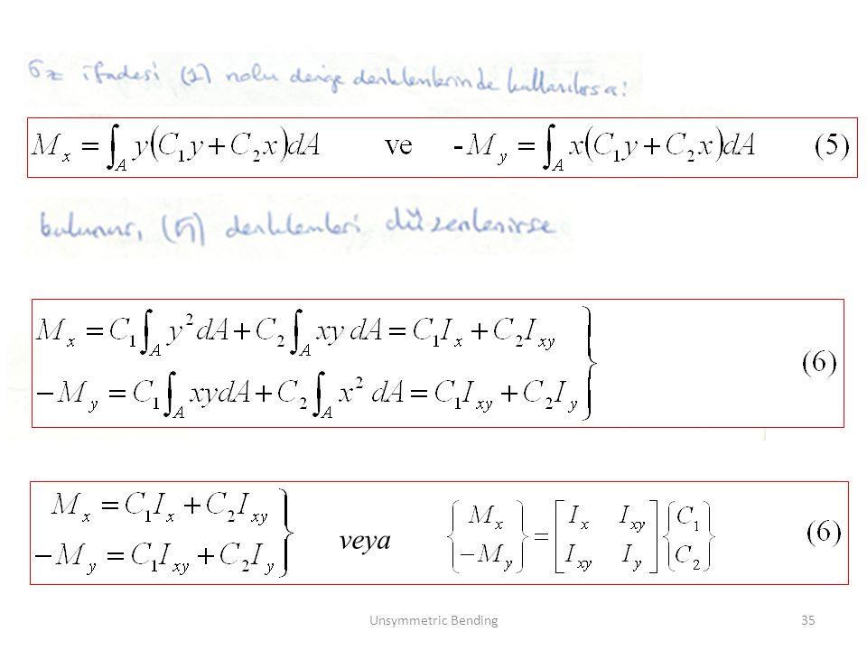 Unsymmetric Bending35 veya