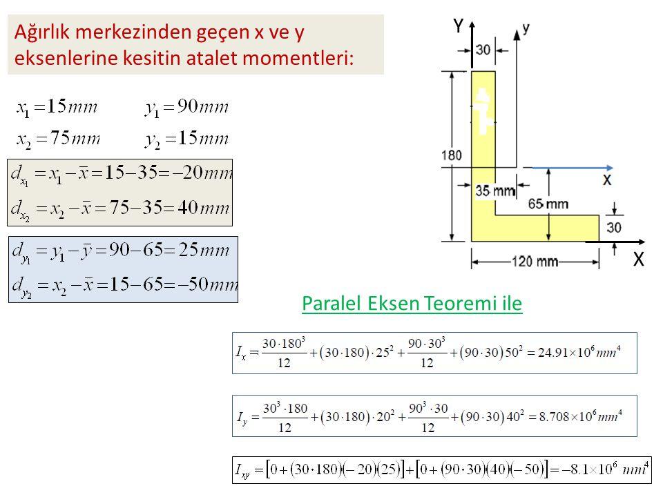 Ağırlık merkezinden geçen x ve y eksenlerine kesitin atalet momentleri: Paralel Eksen Teoremi ile Y X Unsymmetric Bending