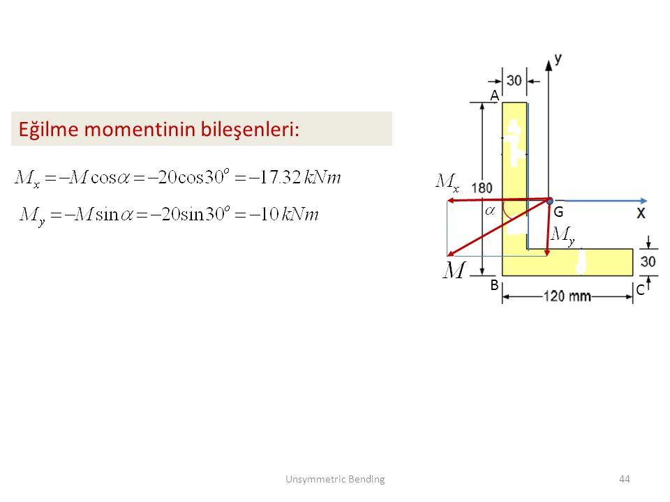 A B C G Eğilme momentinin bileşenleri: Unsymmetric Bending44