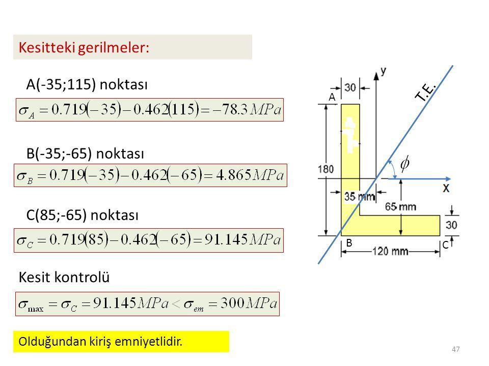 T.E. Kesitteki gerilmeler: A B C A(-35;115) noktası Olduğundan kiriş emniyetlidir. B(-35;-65) noktası C(85;-65) noktası Kesit kontrolü 47
