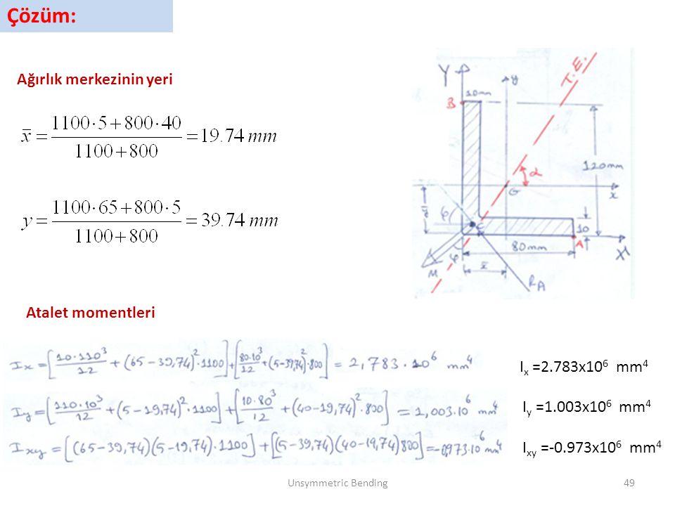 Çözüm: Ağırlık merkezinin yeri Atalet momentleri I x =2.783x10 6 mm 4 I y =1.003x10 6 mm 4 I xy =-0.973x10 6 mm 4 Unsymmetric Bending49
