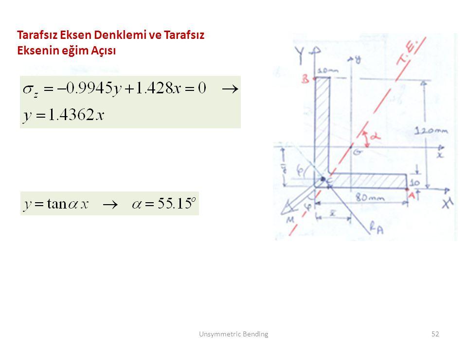 Tarafsız Eksen Denklemi ve Tarafsız Eksenin eğim Açısı Unsymmetric Bending52