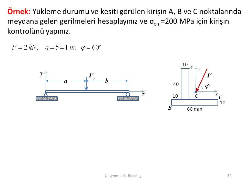 Unsymmetric Bending54 Örnek: Yükleme durumu ve kesiti görülen kirişin A, B ve C noktalarında meydana gelen gerilmeleri hesaplayınız ve σ em =200 MPa i