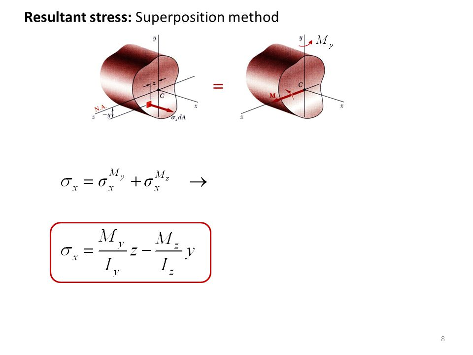 4 - 9 Unsymmetric Bending for symmetric «T» cross-section Superposition is applied to determine stresses in the most general case of unsymmetrical bending.