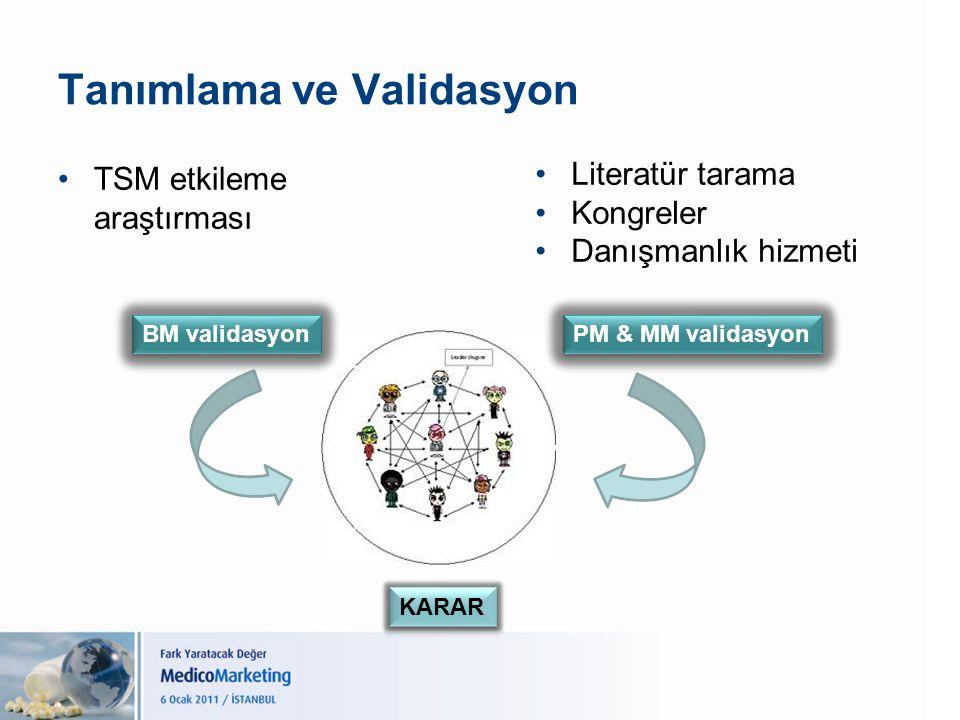 Tanımlama ve Validasyon TSM etkileme araştırması Literatür tarama Kongreler Danışmanlık hizmeti BM validasyon PM & MM validasyon KARAR