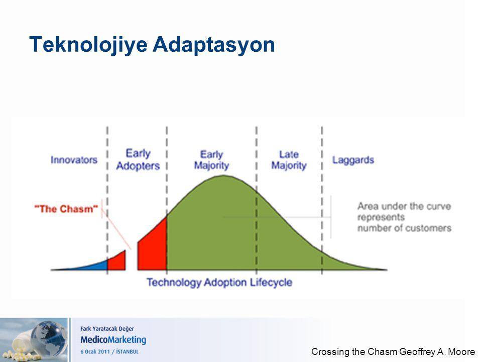 Teknolojiye Adaptasyon Crossing the Chasm Geoffrey A. Moore