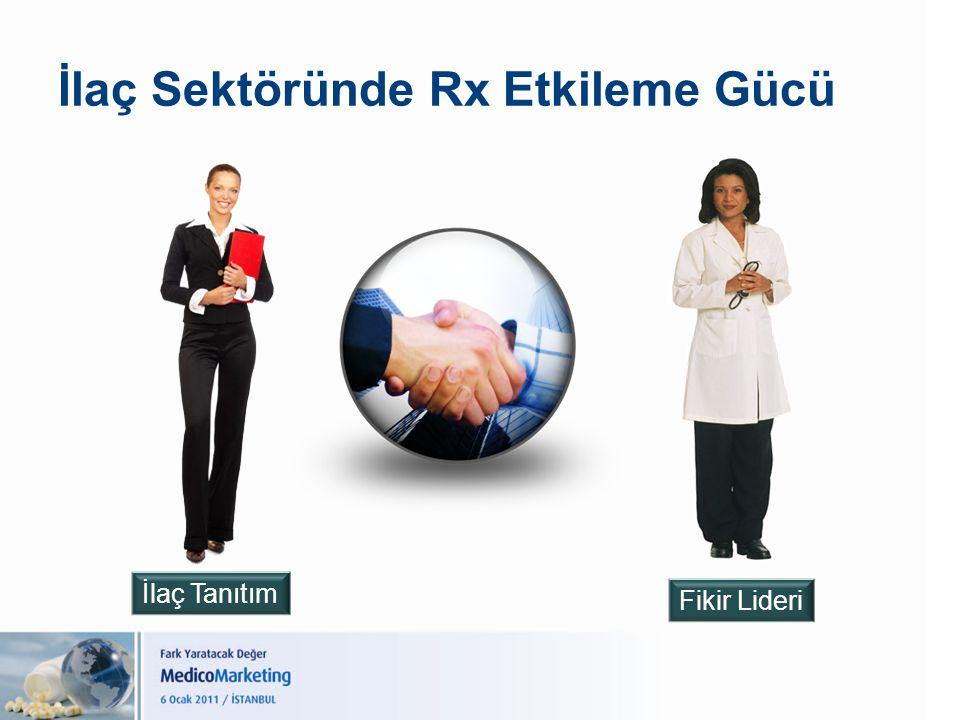 İlaç Sektöründe Rx Etkileme Gücü Fikir Lideri İlaç Tanıtım