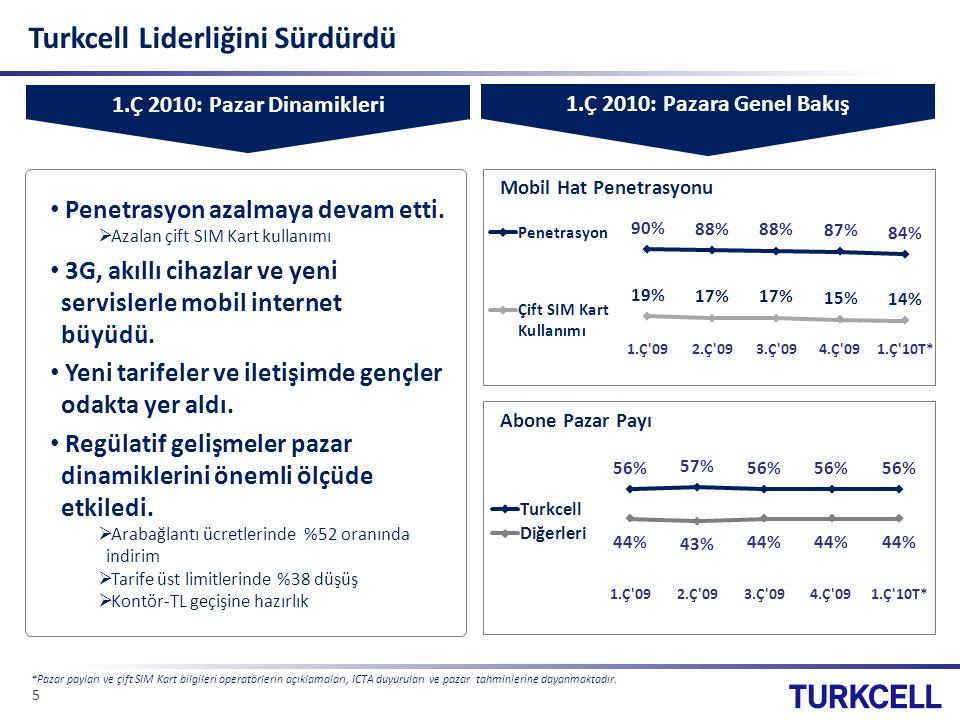 1.Ç 2010: Pazar Dinamikleri Turkcell Liderliğini Sürdürdü Penetrasyon azalmaya devam etti.