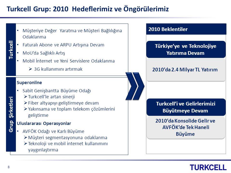 Turkcell Grup: 2010 Hedeflerimiz ve Öngörülerimiz 8 Superonline Sabit Genişbantta Büyüme Odağı  Turkcell'le artan sinerji  Fiber altyapıyı geliştirmeye devam  Yakınsama ve toplam telekom çözümlerini geliştirme Uluslararası Operasyonlar AVFÖK Odağı ve Karlı Büyüme  Müşteri segmentasyonuna odaklanma  Teknoloji ve mobil internet kullanımını yaygınlaştırma 2010 Beklentiler Müşteriye Değer Yaratma ve Müşteri Bağlılığına Odaklanma Faturalı Abone ve ARPU Artışına Devam MoU'da Sağlıklı Artış Mobil İnternet ve Yeni Servislere Odaklanma  3G kullanımını artırmak Turkcell Grup Şirketleri 2010'da 2.4 Milyar TL Yatırım Türkiye'ye ve Teknolojiye Yatırıma Devam 2010'da Konsolide Gelir ve AVFÖK'de Tek Haneli Büyüme 2010'da Konsolide Gelir ve AVFÖK'de Tek Haneli Büyüme Turkcell'i ve Gelirlerimizi Büyütmeye Devam
