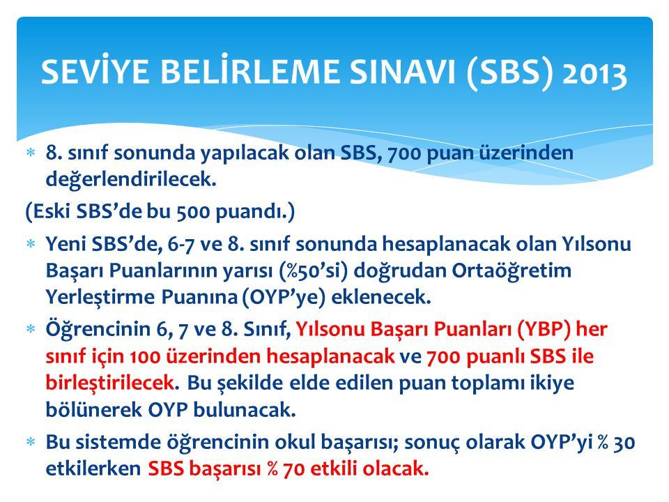  8. sınıf sonunda yapılacak olan SBS, 700 puan üzerinden değerlendirilecek. (Eski SBS'de bu 500 puandı.)  Yeni SBS'de, 6-7 ve 8. sınıf sonunda hesap
