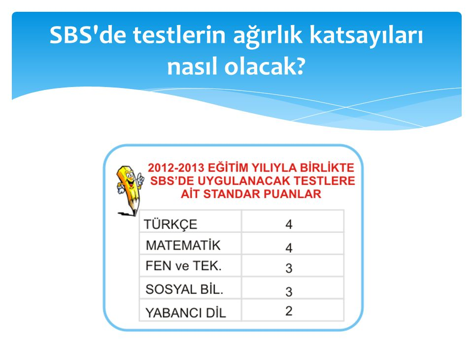 SBS de testlerin ağırlık katsayıları nasıl olacak