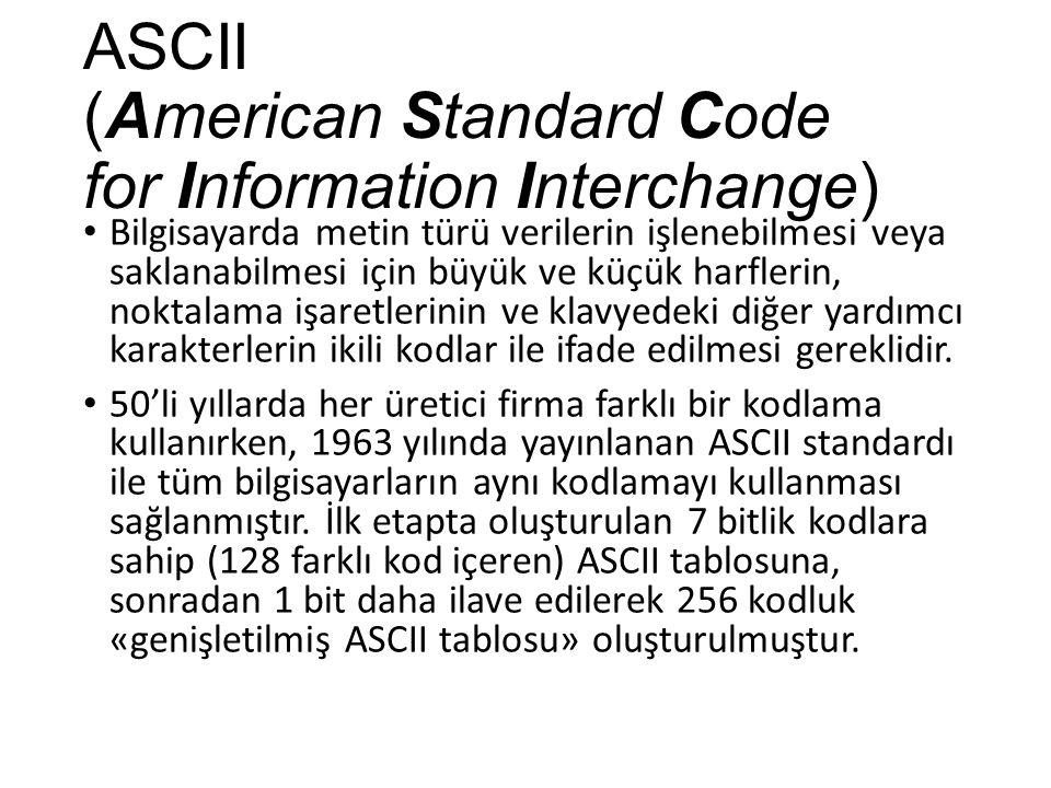 ASCII (American Standard Code for Information Interchange) Bilgisayarda metin türü verilerin işlenebilmesi veya saklanabilmesi için büyük ve küçük harflerin, noktalama işaretlerinin ve klavyedeki diğer yardımcı karakterlerin ikili kodlar ile ifade edilmesi gereklidir.