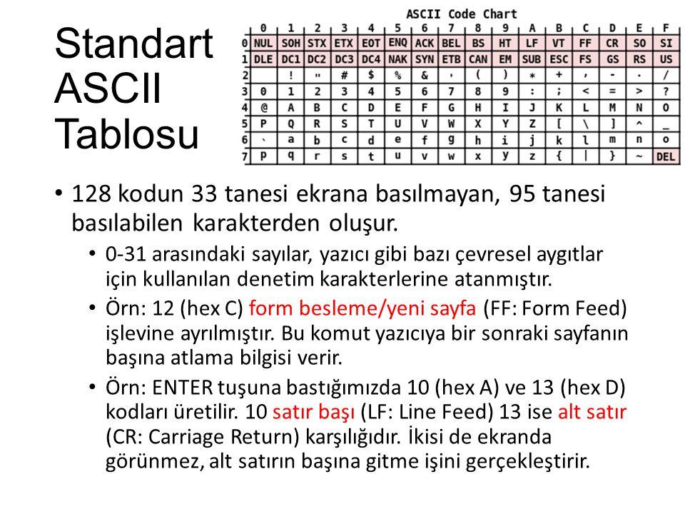 Standart ASCII Tablosu 128 kodun 33 tanesi ekrana basılmayan, 95 tanesi basılabilen karakterden oluşur. 0-31 arasındaki sayılar, yazıcı gibi bazı çevr