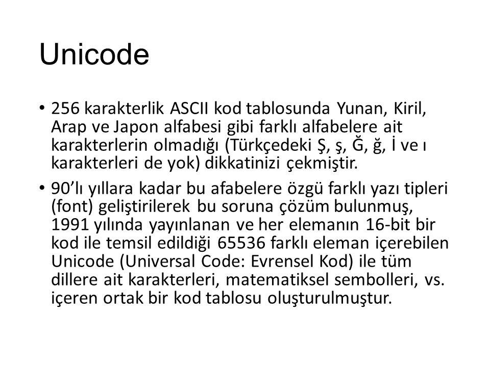 Unicode 256 karakterlik ASCII kod tablosunda Yunan, Kiril, Arap ve Japon alfabesi gibi farklı alfabelere ait karakterlerin olmadığı (Türkçedeki Ş, ş, Ğ, ğ, İ ve ı karakterleri de yok) dikkatinizi çekmiştir.