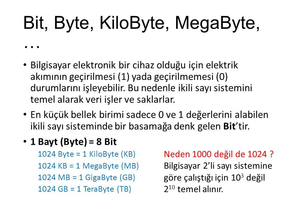 İkili (binary) Sayı Sistemi 1 bayt (8 bit) veri 2 8 yani 256 farklı değer alabilir (00000000) 2 = (0) 10 (11111111) 2 = (255) 10 Örn: (175) 10 = (?) 2 Örn: (10110100) 2 = (?) 10 175 2 -174 87 2 1 -86 43 2 1 -42 21 2 1 -20 10 2 1 -10 5 2 0 -4 2 2 1 -2 1 0 10101111 2 7 2 6 2 5 2 4 2 3 2 2 2 1 2 0 128 + 32 + 16 + 4 = 180 180