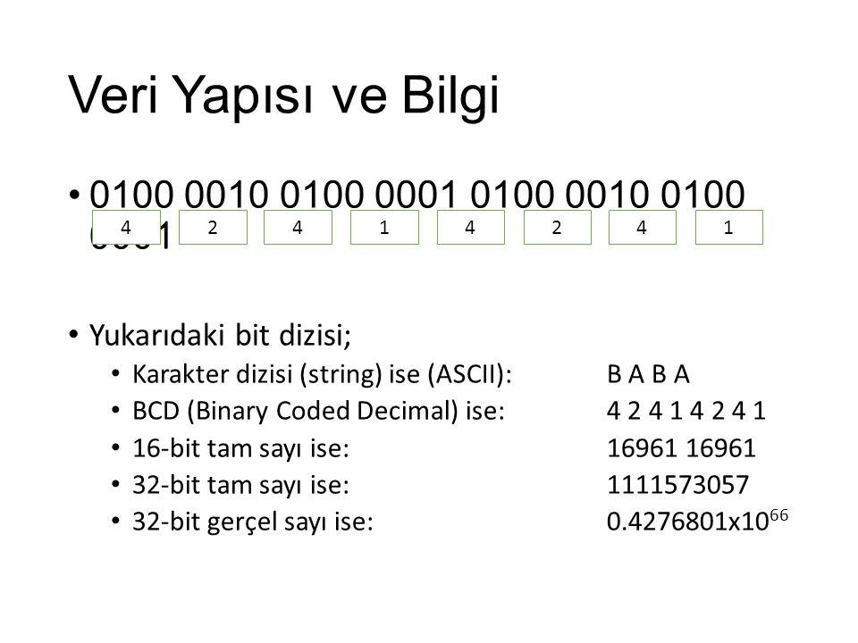 Veri Yapısı ve Bilgi 0100 0010 0100 0001 Yukarıdaki bit dizisi; Karakter dizisi (string) ise (ASCII):B A B A BCD (Binary Coded Decimal) ise:4 2 4 1 4 2 4 1 16-bit tam sayı ise:16961 16961 32-bit tam sayı ise:1111573057 32-bit gerçel sayı ise:0.4276801x10 66 42414241