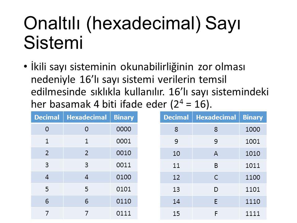 Onaltılı (hexadecimal) Sayı Sistemi İkili sayı sisteminin okunabilirliğinin zor olması nedeniyle 16'lı sayı sistemi verilerin temsil edilmesinde sıklı