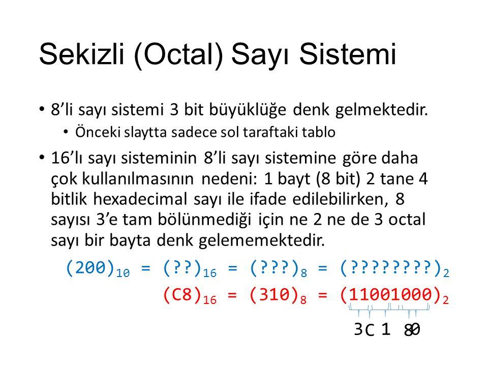 Sekizli (Octal) Sayı Sistemi 8'li sayı sistemi 3 bit büyüklüğe denk gelmektedir. Önceki slaytta sadece sol taraftaki tablo 16'lı sayı sisteminin 8'li