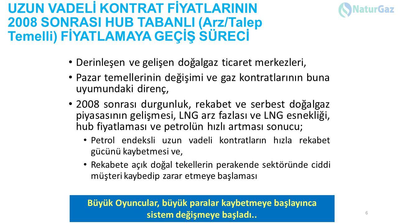 UZUN VADELİ KONTRAT FİYATLARININ 2008 SONRASI HUB TABANLI (Arz/Talep Temelli) FİYATLAMAYA GEÇİŞ SÜRECİ Derinleşen ve gelişen doğalgaz ticaret merkezle